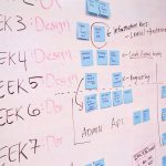 How to Identify the Right Project Management Strategy