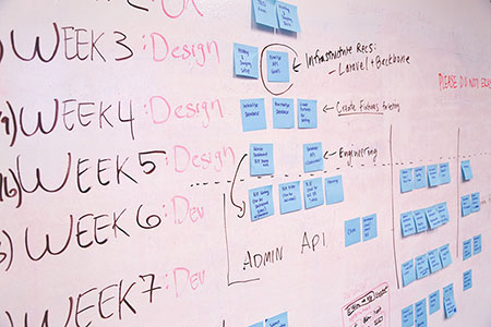 How to Identify the Right Project Management Strategy photo