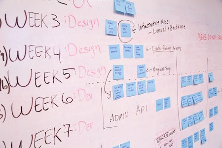 Developing a Project Management Plan: 12 Steps to Success photo