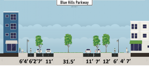 Blue Hills Parkway redone