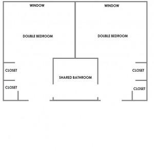 EAV Suites