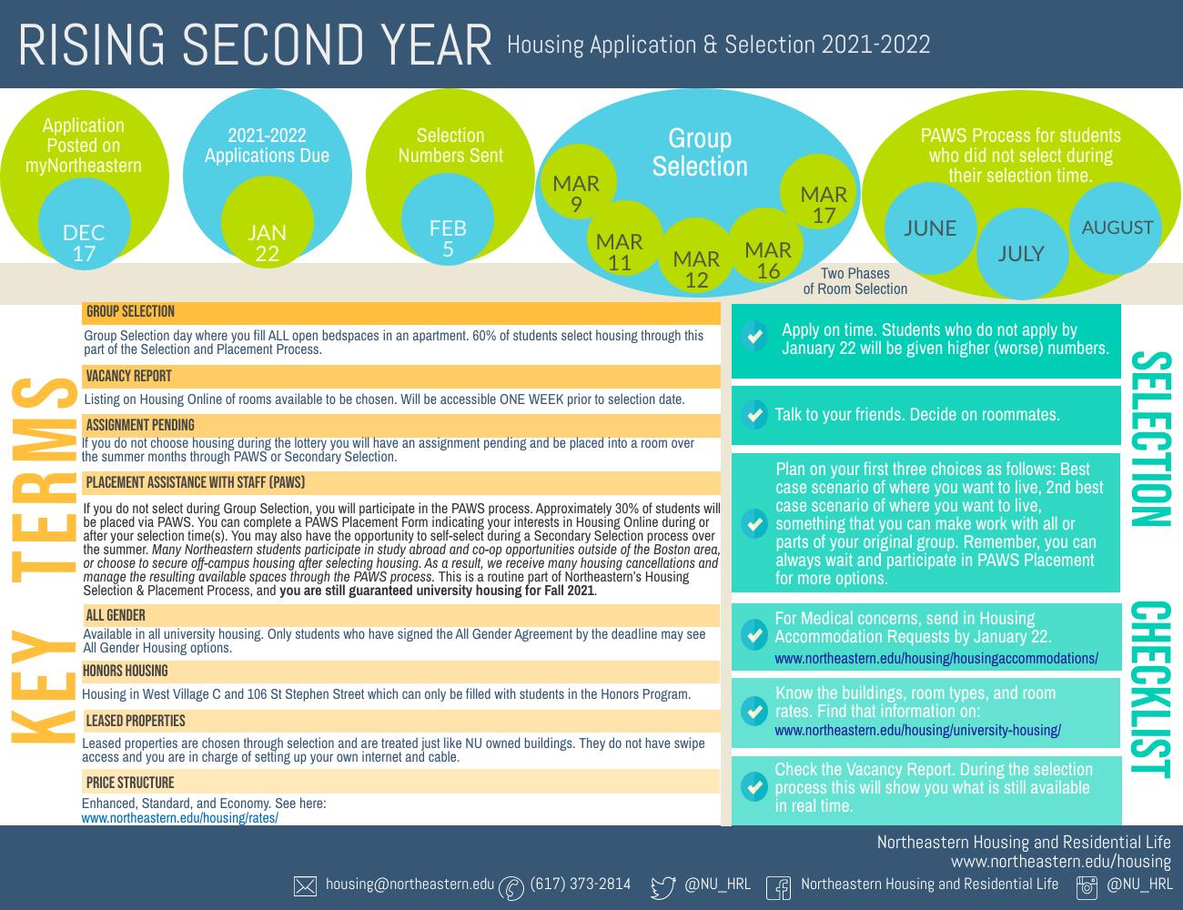Neu Calendar 2022.Northeastern University Housing Fall And Spring Application Selection