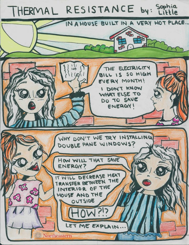 Thermal Resistance Comic by Little 1 new
