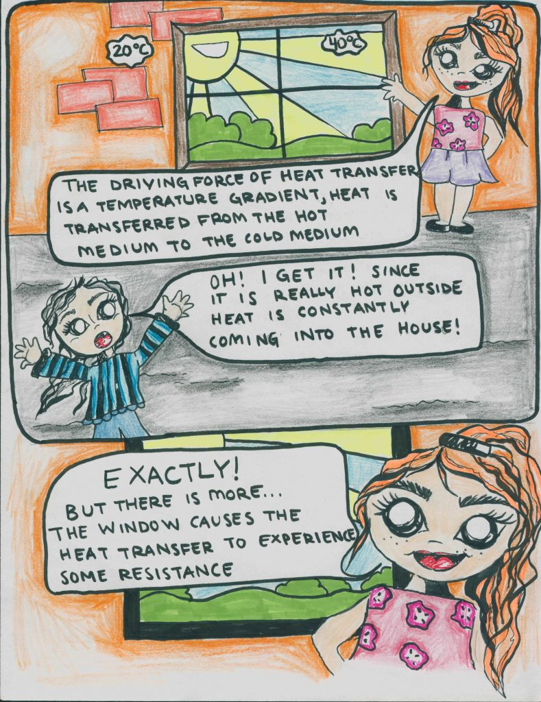Thermal Resistance Comic by Little 2