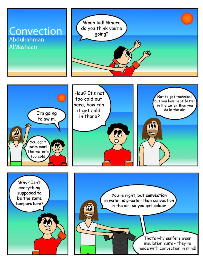 Convection Comic by Al Mashaan 1