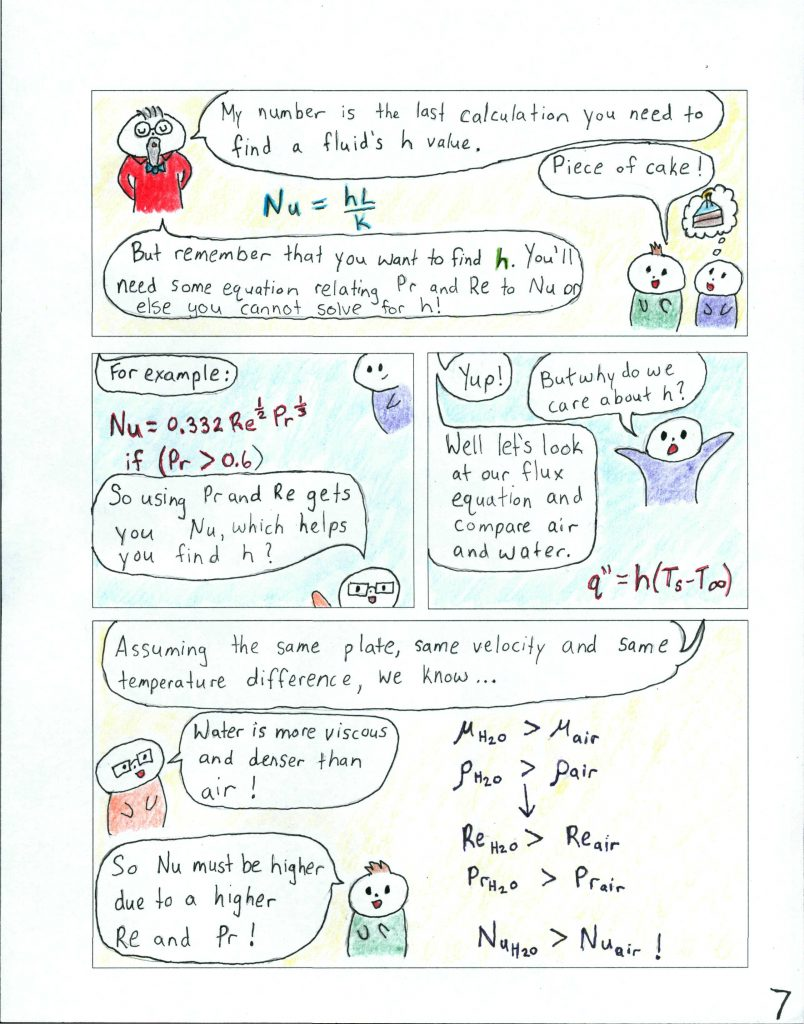 Katelyn_Ripley-Transport_2_Ripley_Nguy_Convection_Comic_Page_7